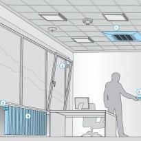 (1) Фанкойл для вентиляции и обогрева, (2) Оконный датчик, (3) Термовентиль, (4) Радиатор, (5) Комнатный термостат