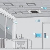 (1) Детектор дыма, (2) Датчик движения, (3) Оконный контакт, (4) Сенсорный экран, (5) Дверной замок